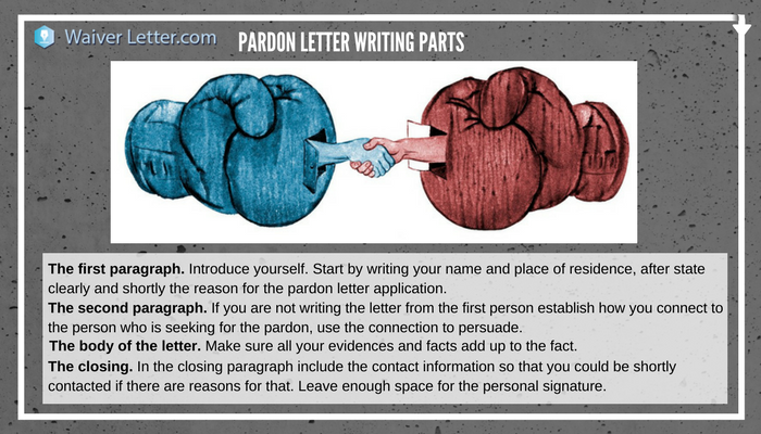 pardon letter writing parts