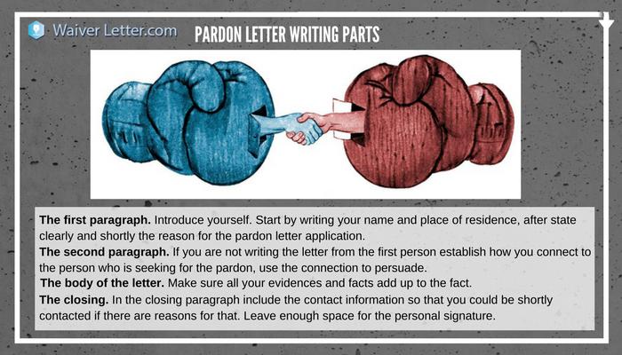 pardonletter writingparts